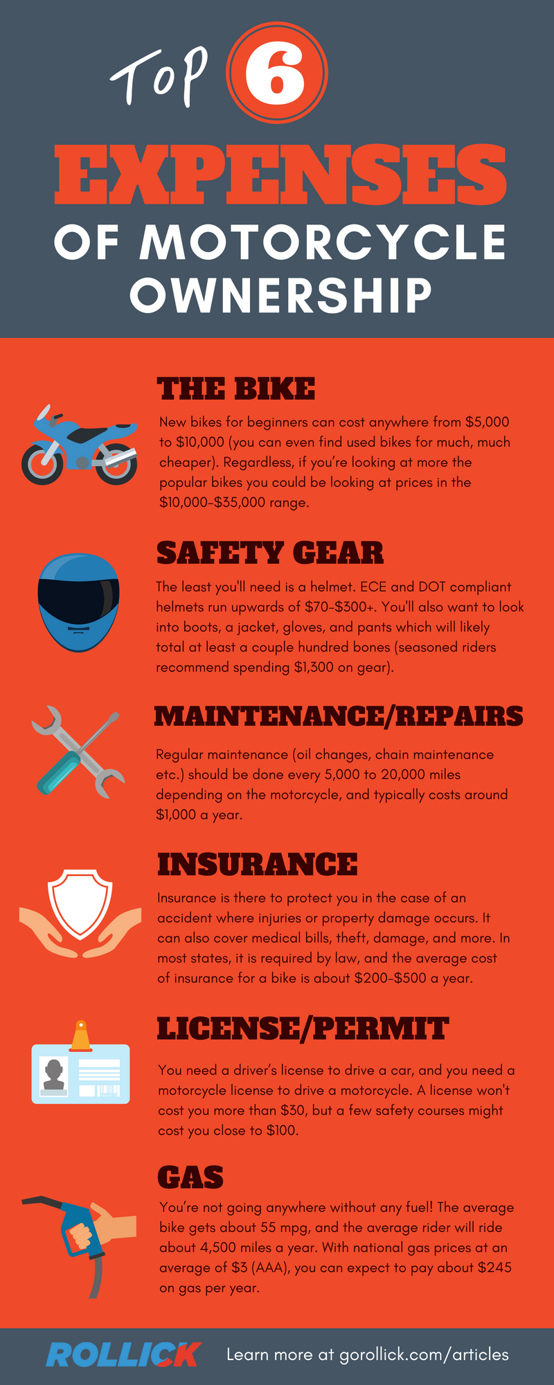 The True Cost of Motorcycle Ownership: Top 6 Expenses of Owning a Bike