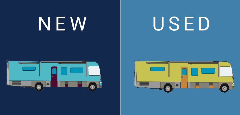 New vs. Used Motorhomes: Which Do I Buy?