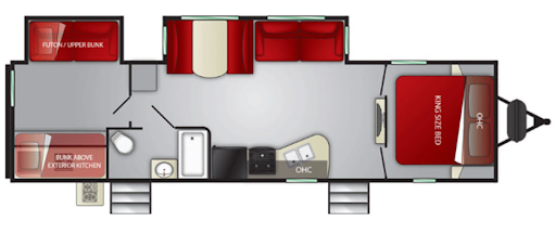 RV Floor Plans Explained